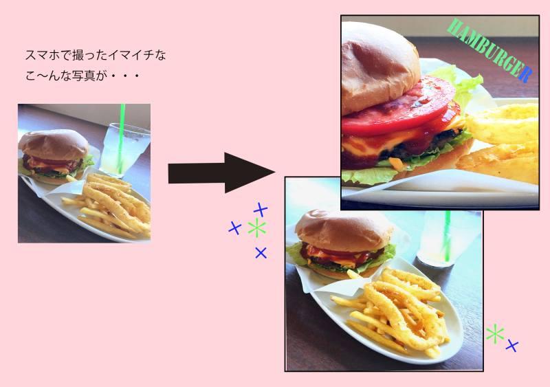スマホで撮る料理写真の構図